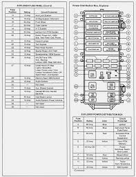 fuse box on a ford transit wiring library ford transit interior lights schematic 10 ford transit
