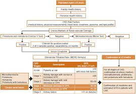 Management of Patients with Hypertensive Crises     SlidePlayer    Hypertension Scribd    Pregnancy Induced Hypertension Case  Study