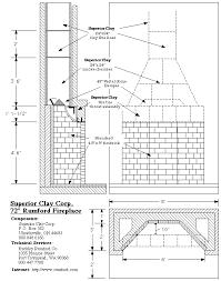 six foot rumford plan