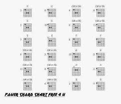 Power Chords Chart Basic Power Chord Chart A C Guitar Tabs Chords Of Hindi