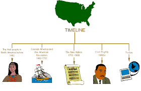 student timeline template 20 drawing timelines student for free download on ya webdesign