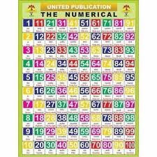 English Numerical Chart United Publication Manufacturer