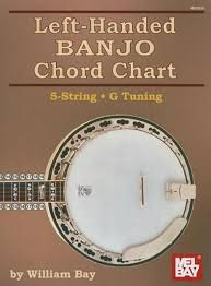 Details About Left Handed Banjo Chord Chart 5 String G Tuning By William Bay English Paperb