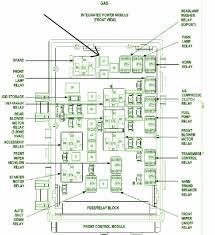 fuse box diagram for dodge ram fuse wiring diagrams online