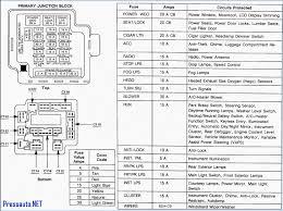 97 ford f150 fuse box all kind of wiring diagrams \u2022 2004 Ford Focus Fuse Box Location 97 f150 fuse panel diagram residential electrical symbols u2022 rh bookmyad co 1997 ford f150 fuse