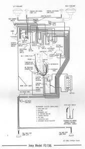 cj3b willys jeep wiring diagram wiring diagram willys jeep wiring diagrams u2013 jeep surreycj3b willys jeep wiring diagram 15