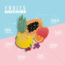 Vitamin Graphic Design Fruits Rich In Vitamin A Infographic Design Vector Image