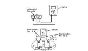 hyundai getz stereo wiring diagram hyundai image hyundai getz 2010 radio wiring diagram images on hyundai getz stereo wiring diagram