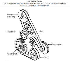 i need the serpentine belt routing diagram for a 1997 i need the serpentine belt routing diagram for a 1997