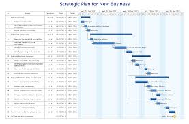 What Is Gantt Chart Historical Reference Gantt Charts