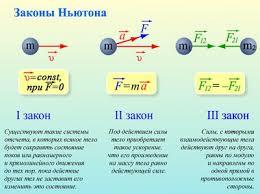 Презентация по физике Законы Ньютона
