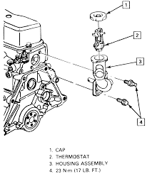 wiring diagram 95 saturn sl1 wiring discover your wiring diagram jaguar transmission wiring diagram for 06
