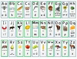 Spelling Alphabet Chart Benchmark Adelante Spanish Sound Spelling Card Alphabet Chart Updated