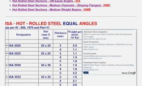 Structural Steel Unit Weight Chart Beam Weight Chart New Images Beam