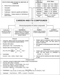 class x science notes for carbon and its c ompounds
