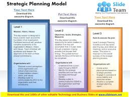 How To Make Strategic Planning Implementation Work School Strategic Plan Template Business Growth Examples Strategy 23