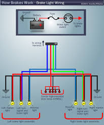wiring diagram for motorcycle tail lights wiring brake light wiring diagram how brake light wiring works on wiring diagram for motorcycle tail lights