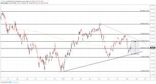Dow Jones Forecast Stocks Plunge Traders Await Wmt Earnings