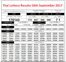 Thailand Lottery Results Chart 16th September 2017 Full