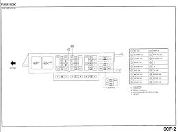 04 mazda 3 fuse box mazda mpv fuse box diagram mazda wiring diagrams