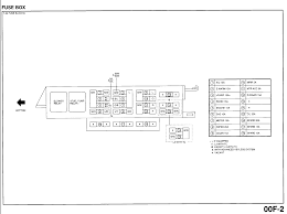 2002 mazda tribute radio wiring diagram wirdig mazda 3 fuse box location mazda 6 fuse box diagram 04 05 06 07 08 09