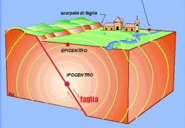 Risultati immagini per immagini terremoto
