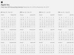 fiscal year 2019 dates where can i see itunes connect fiscal calendar without access to