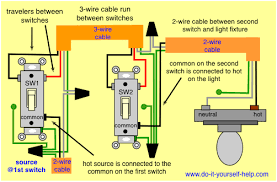 electrical indicator lamp (led) on 3 way switch home