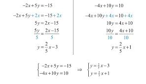 delightful solving linear systems by graphing algebra 1 slope intercept form worksheet find the of each