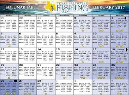 Hunting And Fishing Solunar Charts Solunar Tides