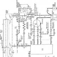1989 ford f250 ignition wiring diagram wiring diagram and schematics ford ignition wire diagram wiring diagram schemes 1978 ford f 250 wiring diagram ford f250