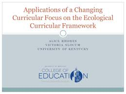 ALICE RHODES VICTORIA SLOCUM UNIVERSITY OF KENTUCKY Applications of a  Changing Curricular Focus on the Ecological Curricular Framework. - ppt  download