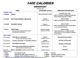 Diabetes Sample Menus Sample Of Diabetic Diet Top Diets
