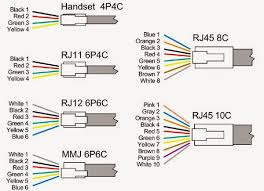 telephone wiring diagram australia blue white red black phone Line Wiring Diagram australia phone line wiring diagram stunning phone wiring diagrams telephone wiring diagram australia australia phone line one line wiring diagram
