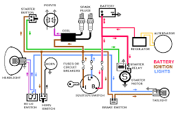 simple boat wiring diagram simple wiring diagram basic custom free Basic Wiring Diagrams wire diagrams easy simple detail ideas general example best routing install example setup hopkins trailer connector basic wiring diagrams for lights