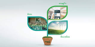 เกี่ยวกับเรา - ธนาคารกสิกรไทย