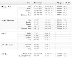 Sleeper Sofa Mattress Size Chart Catosfera Net Within Sizes