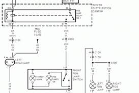 1999 jeep cherokee headlight wiring diagram image collection 1999 jeep cherokee headlight wiring diagram collections