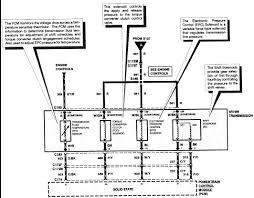 1997 ford f150 transmission wiring diagram 1997 1997 f150 transmission wiring ford f150 forum community of on 1997 ford f150 transmission wiring diagram