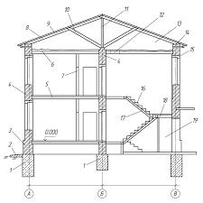 Основные конструктивные элементы зданий Несущие элементы здания и конструктивные элементы