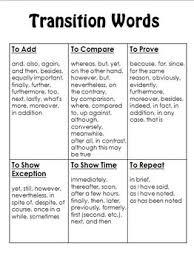 Transition Essay Examples Good Transition Words Use Essay Www Moviemaker Com