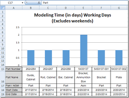 How To Show Text In An Excel Chart Data Table Part 1