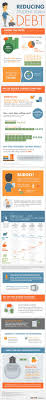 find the best lenders offering student loan refinancing for reducing student loan debt infographic