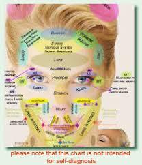 Health Secrets Services Aromatherapy Facial Reflexology