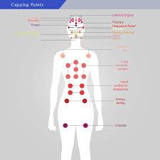35 Cupping Points Chart Oberteil35 Cupping Points Chart