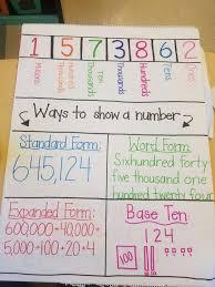 Place Value Anchor Chart 4 Nbt 1 Math Fifth Grade Math