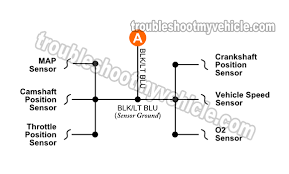 1993 1995 iat and ect sensor wiring diagram jeep 4 0l iat and ect sensor wiring diagram part 2