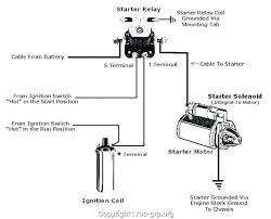 chicago winch parts diagram wiring diagram libraries kfi 3000 winch wiring diagram koso wiring diagram kfi solenoidkfi winch wiring diagram on koso