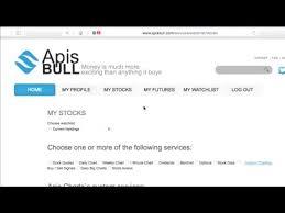 Your Free Custom Stock Charts Apis Bull