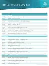 Basics At A Glance Chart Steve Rockwood The Single Leaf